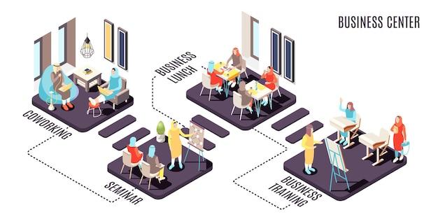 Organigramme isométrique des services du centre d'affaires des musulmans d'arabie saoudite moderne