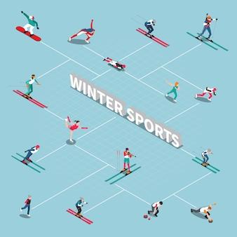 Organigramme isométrique des sportifs d'hiver