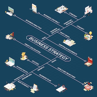 Organigramme isométrique de la stratégie d'entreprise avec le succès de calcul de profit concept recherche des documents de portefeuille d'idées de croissance et d'autres illustrations