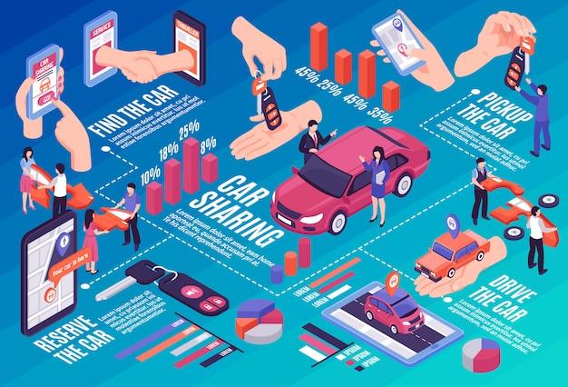Organigramme de partage de voiture isométrique