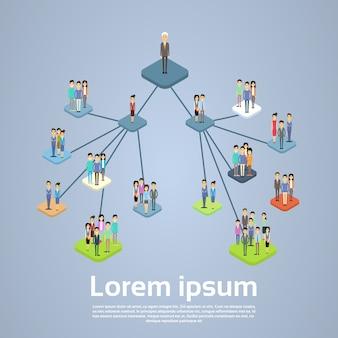 Organigramme de la structure d'entreprise