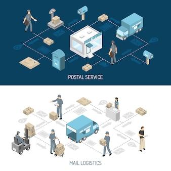 Organigrammes de service de poste postale bannières isométriques