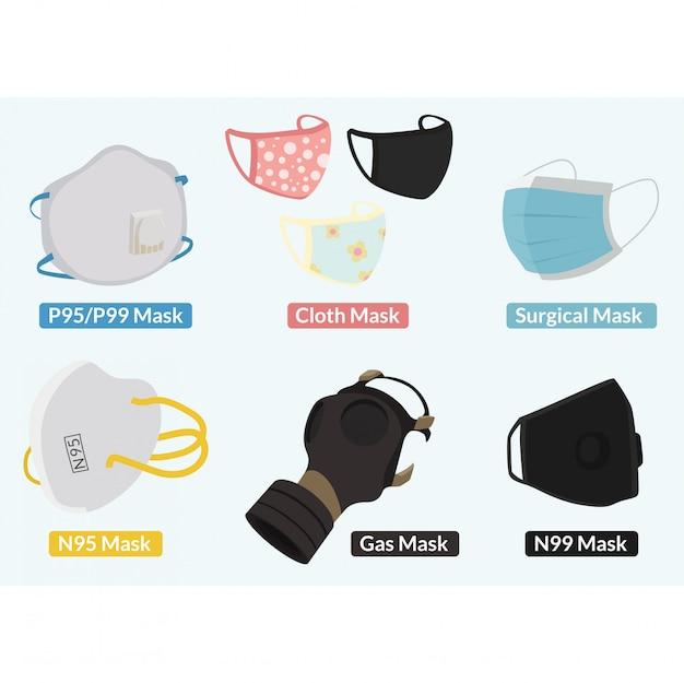 Pack d'illustrations de types de masques