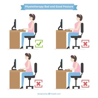 Pack de postures incorrectes et correct en face de l'ordinateur