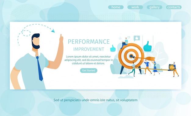 Page de destination de l'amélioration des performances des affiches