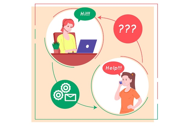 Page de destination du centre d'appels, du service client, de l'assistance et de l'assistance. opérateur femme hotline avec casques et ordinateur portable. concept de télémarketing et de consultation. illustration vectorielle de dessin animé.