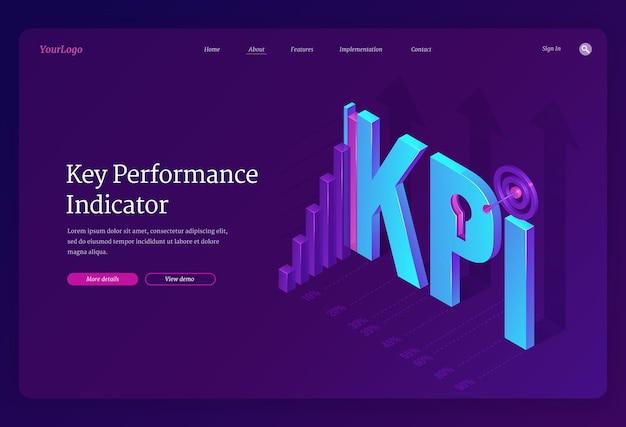 Page de destination des indicateurs de performance clés