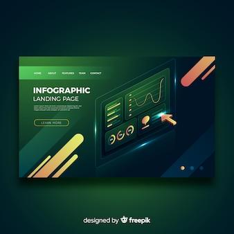 Page de destination infographique vert isométrique