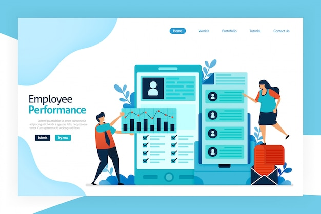 Page de destination de la performance des employés