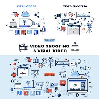 Page d'information sur la vidéo virale et la prise de vue vidéo