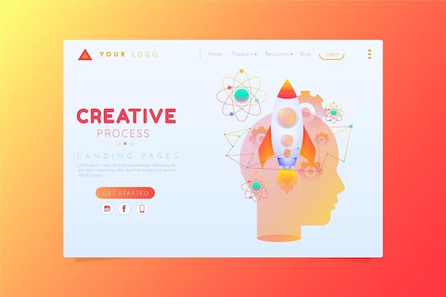 Pages de destination du processus créatif
