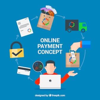 Paiement en ligne, processus