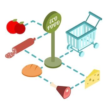 Panier de supermarché isométrique avec des aliments écologiques