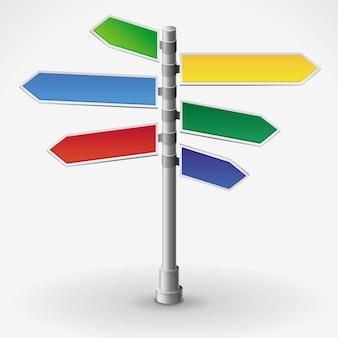 Panneau de signalisation avec des directions différentes