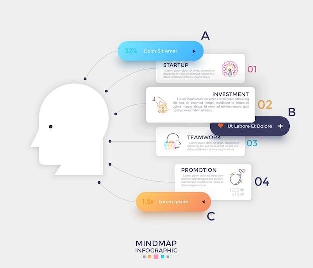 Papier blanc silhouette de tête humaine, pictogrammes linéaires et zones de texte qui lui sont reliés par des lignes. concept de carte mentale ou de schéma. modèle de conception infographique créatif. illustration vectorielle pour brochure.
