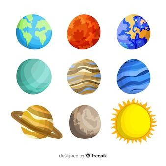 Paquet de planètes de voie lactée