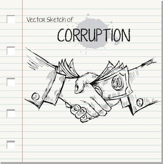 Pas de corruption