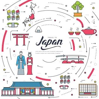 Pays japon guide de vacances de voyage de marchandises. ensemble d'architecture, mode, personnes, objets, nature.