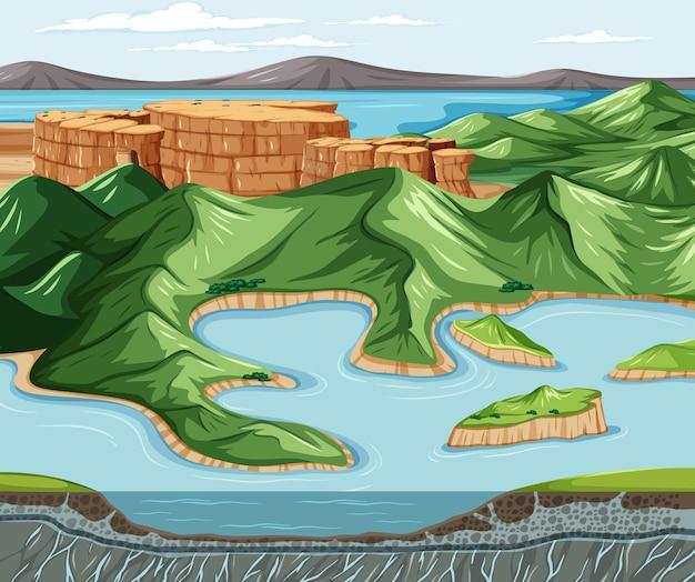 Paysage de géographie terrestre et aquatique
