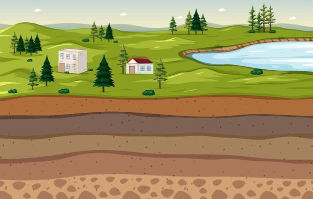 Paysage de scène de nature avec des couches de sol