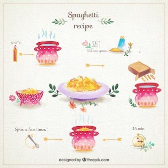 Peint à la main recette de spaghettis