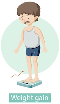 Personnage de dessin animé avec des symptômes de gain de poids