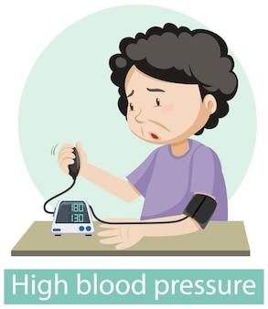 Personnage de dessin animé avec des symptômes d'hypertension artérielle