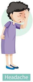 Personnage de dessin animé avec des symptômes de maux de tête