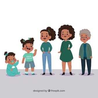 Personnage de femme noire à différents âges