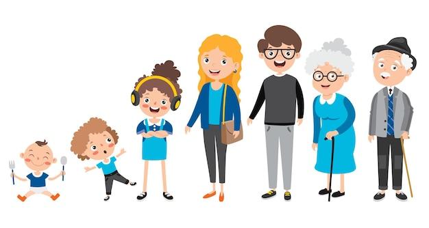Personnages de dessins animés de différents âges