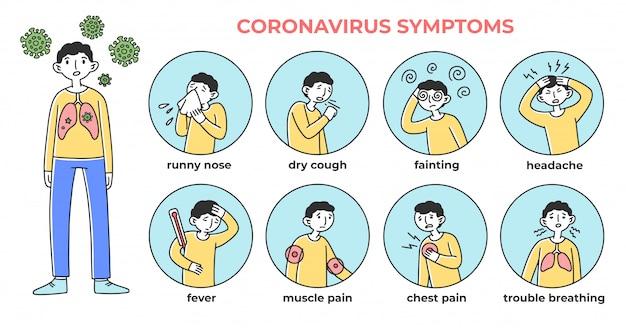 Personne présentant des symptômes de coronavirus