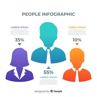 Personnes infographiques