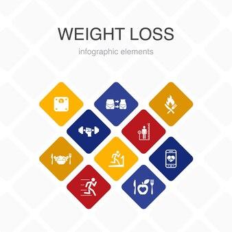 Perte de poids infographie 10 options de conception de couleur. échelle corporelle, alimentation saine, salle de sport, icônes simples de régime