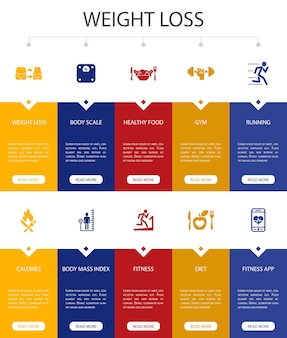Perte de poids infographie 10 options de conception d'interface utilisateur. échelle du corps, alimentation saine, salle de gym, icônes simples de régime