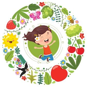 Petit enfant et éléments de la nature