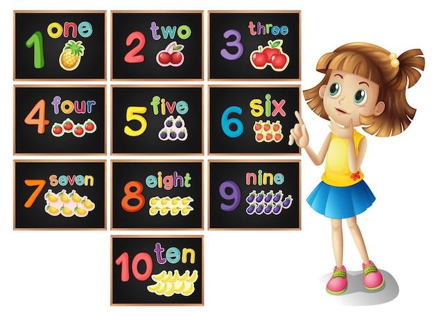 Petite fille comptant le numéro un à dix