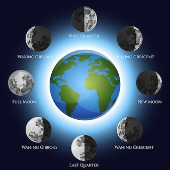 Phases de la lune illustration