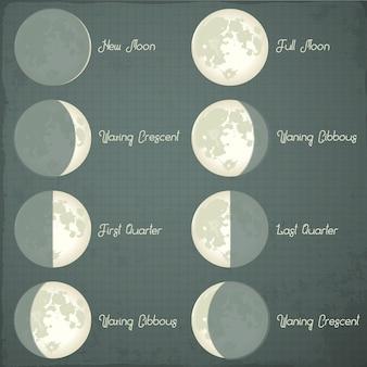 Les phases de la lune. jeu d'icônes.