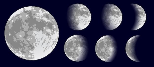 Phases de la lune.