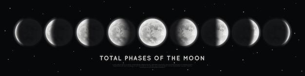 Phases réalistes de la lune.
