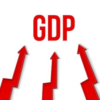 Pib, produit intérieur brut, croissance financière.