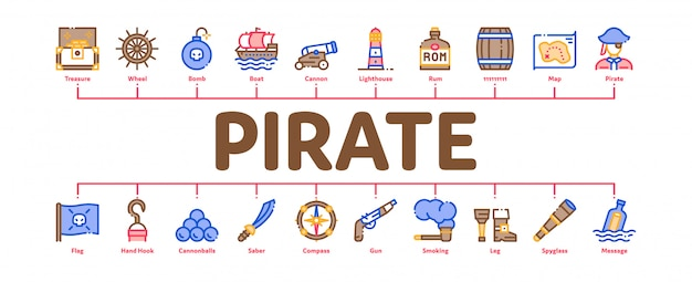 Pirate sea bandit tool minimal infographic banner vector
