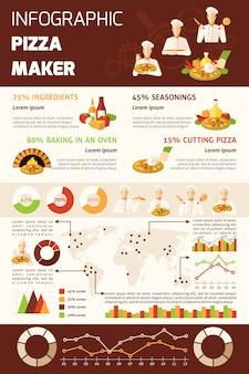 Pizza faisant des infographies