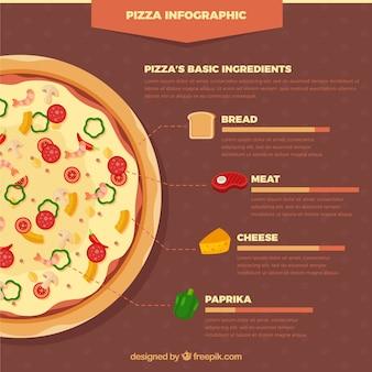 Pizza et ingrédients infographique