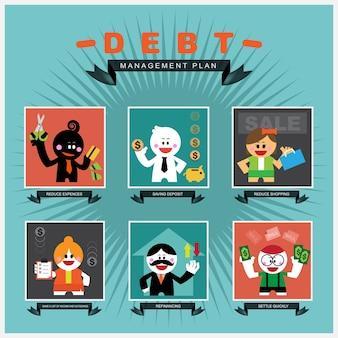 Plan de gestion de la dette.