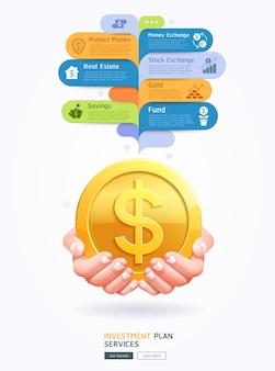 Plan d'investissement conceptuel
