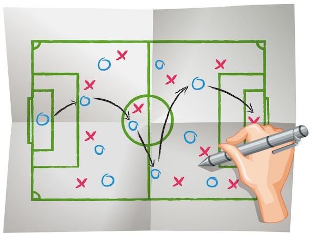 Plan de match sur papier brouillon