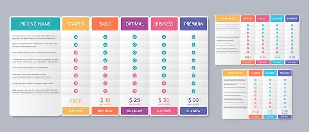 Plan de prix de la table. modèle de données de comparaison.