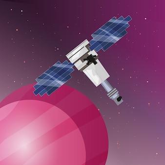 Planète et satellite