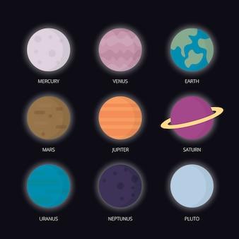 Planètes du système solaire plat